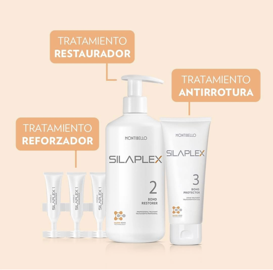 tractament-silaplex-montibello